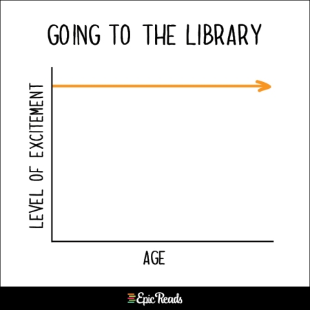 EpicReads_BookNerdCharts_08